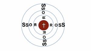 CROSS基础核心课程主日学教导培训安排(1-2月) @ HOC6 儿童堂 | Newark | California | 美国